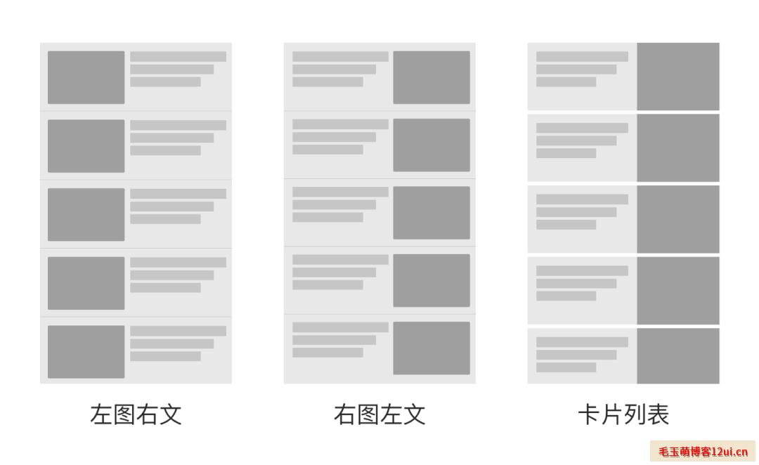 新闻列表应该采用什么样的布局方式?